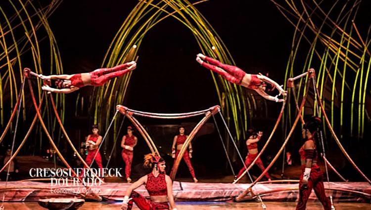 Cirque Du Soleil- volta aos espetáculos